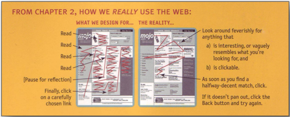 View On Amazon - Don't Make Me Think! A Common Sense Approach to Web Usability