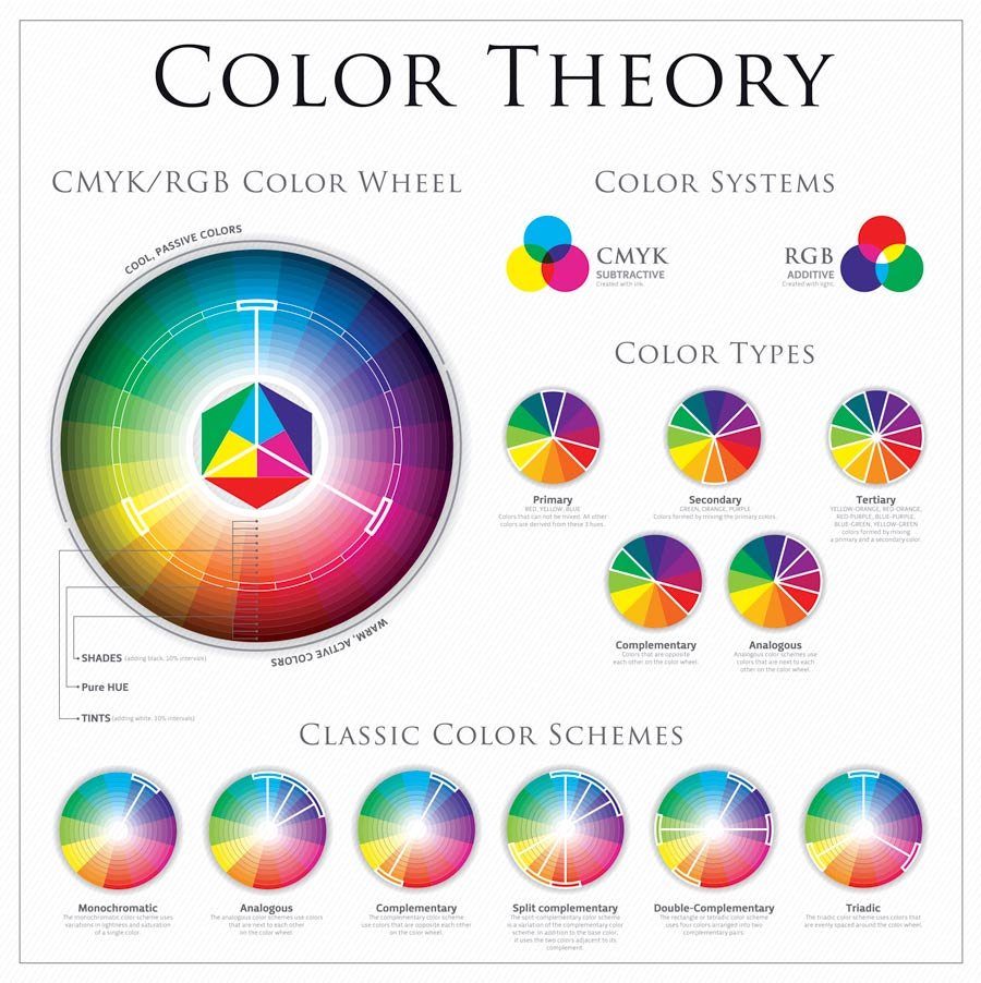 Web Design and Color 101 - Sheri Lossing - mon Sheri Design BLOG - Web Design